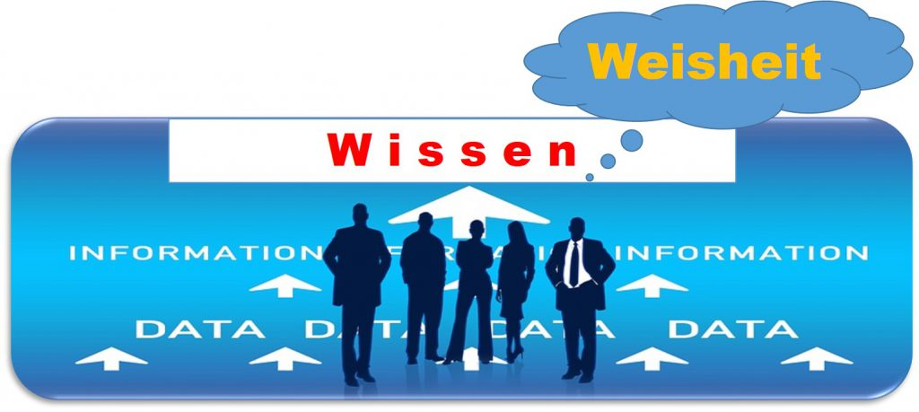 Weisheit_Information